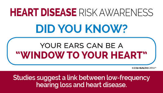 Heart Disease Risk Awareness