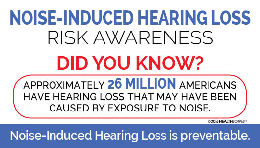 Noise-induced Hearing Loss Risk Awareness